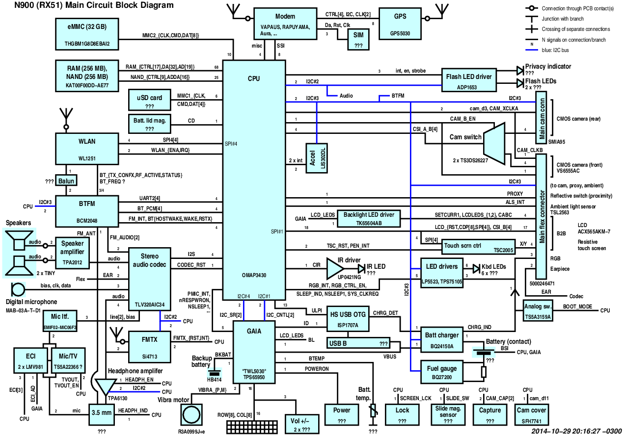 block diagram js choice image how to guide and refrence